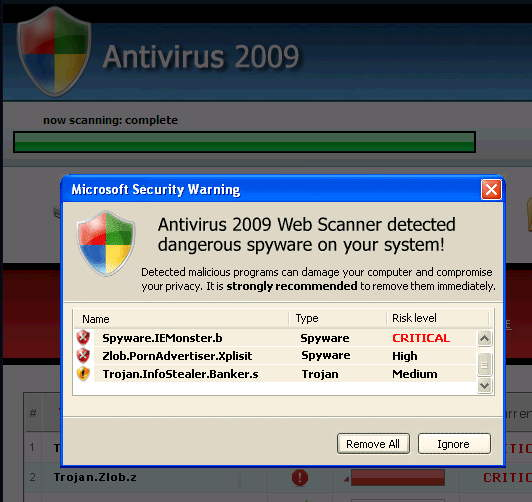 Fake scan by AntiVirus 2009