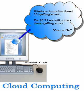 First thoughts I have about cloud computing