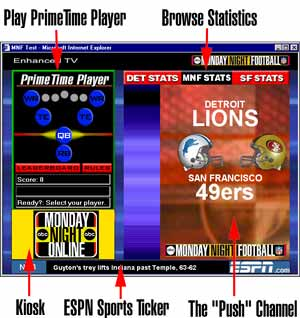 Original PrimeTime Player 1998
